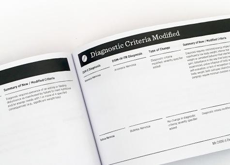 DSM-5 Guide